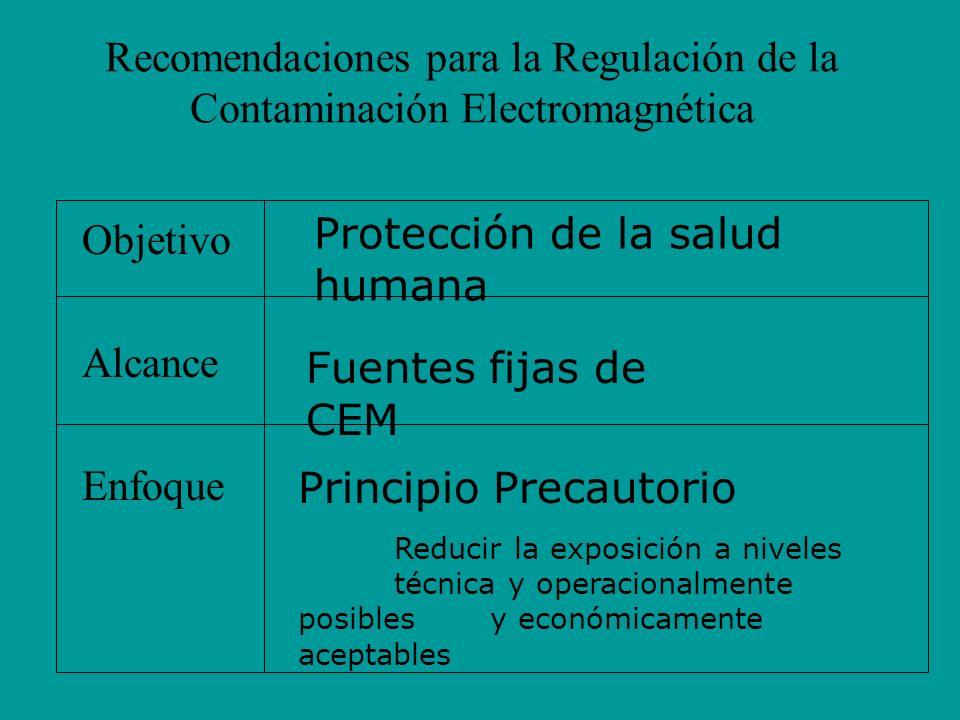 Protección de la salud humana Objetivo Alcance Enfoque
