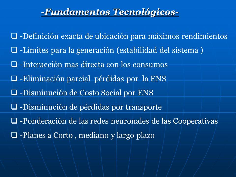 -Fundamentos Tecnológicos-
