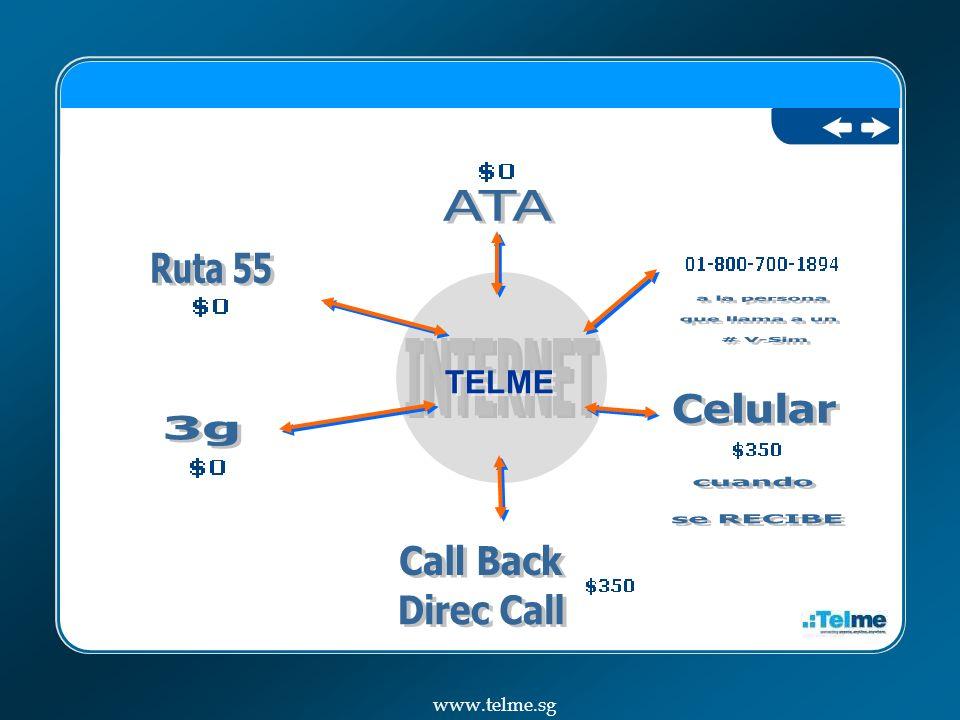 ATA Ruta 55 a la persona INTERNET que llama a un Celular 3g # V-Sim