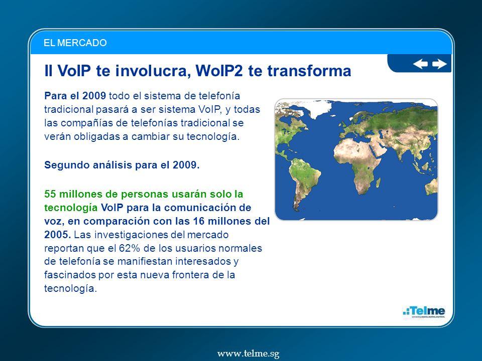 Il VoIP te involucra, WoIP2 te transforma