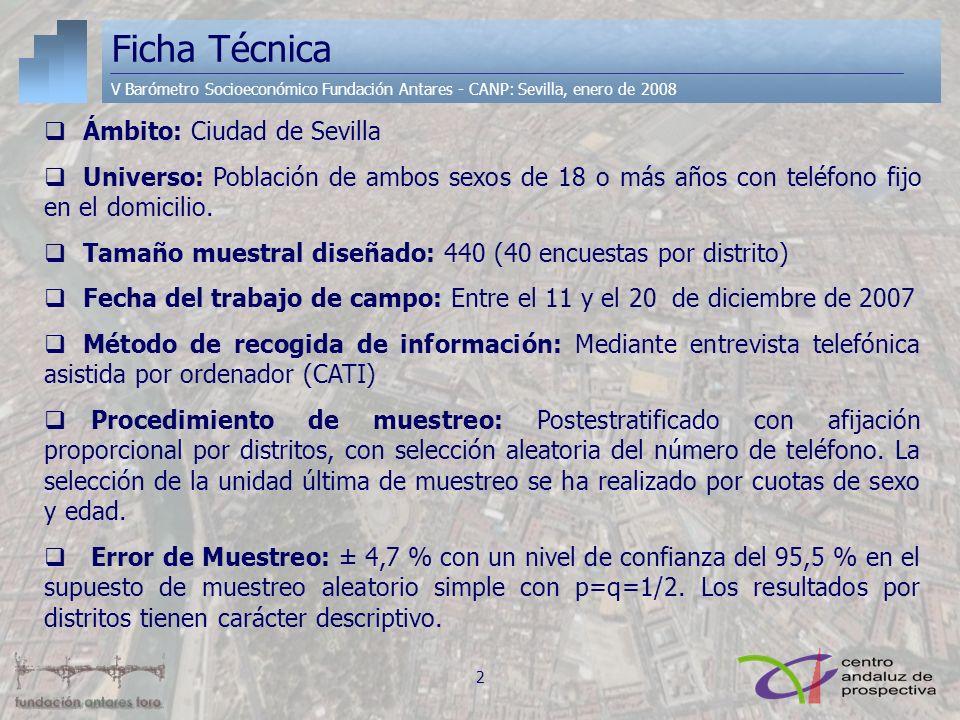 Ficha Técnica Ámbito: Ciudad de Sevilla