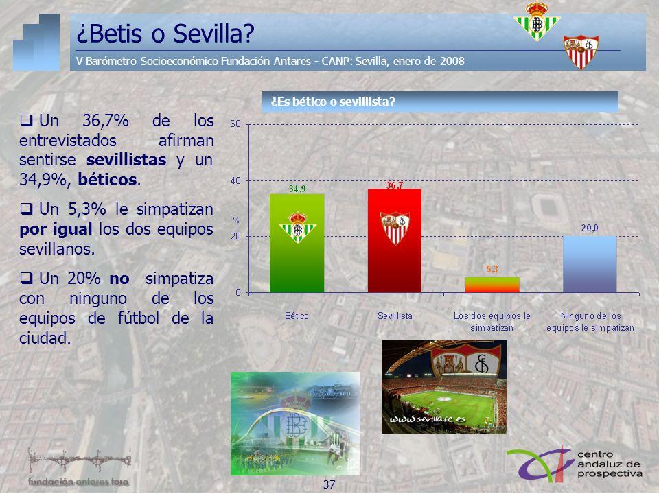 ¿Betis o Sevilla V Barómetro Socioeconómico Fundación Antares - CANP: Sevilla, enero de 2008. ¿Es bético o sevillista