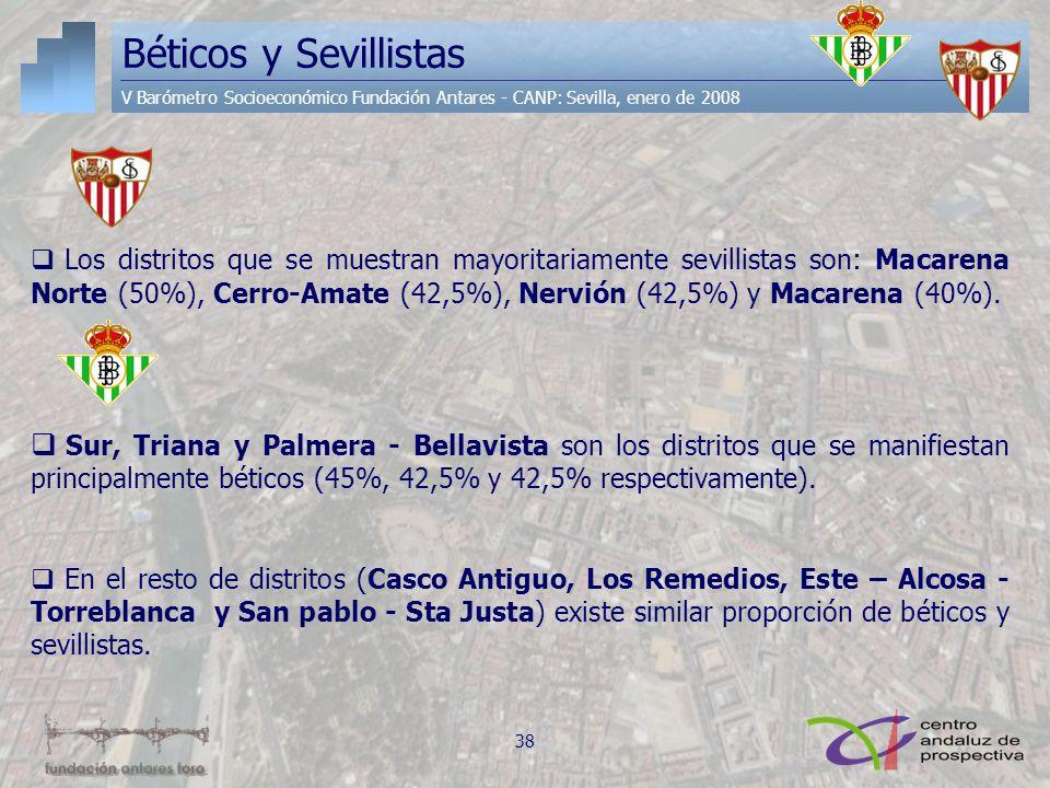 Béticos y Sevillistas V Barómetro Socioeconómico Fundación Antares - CANP: Sevilla, enero de 2008.
