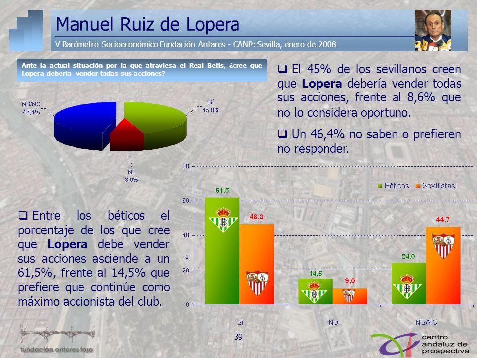 Manuel Ruiz de Lopera V Barómetro Socioeconómico Fundación Antares - CANP: Sevilla, enero de 2008.