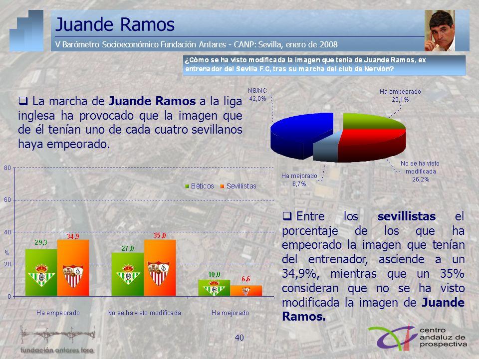 Juande Ramos V Barómetro Socioeconómico Fundación Antares - CANP: Sevilla, enero de 2008.