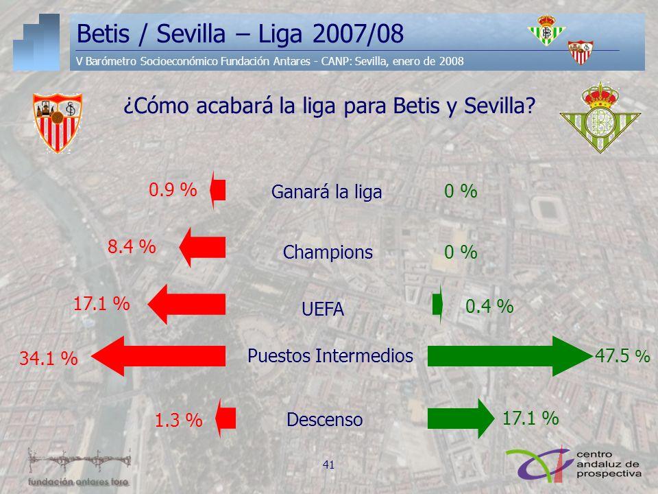 Betis / Sevilla – Liga 2007/08 V Barómetro Socioeconómico Fundación Antares - CANP: Sevilla, enero de 2008.