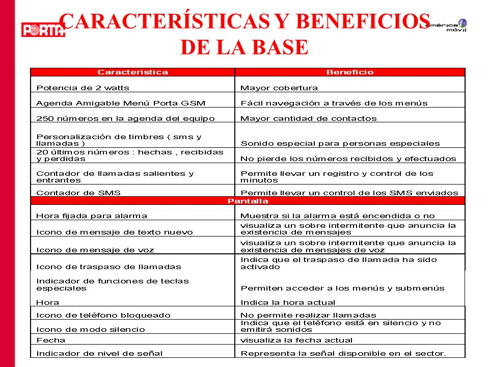 CARACTERÍSTICAS Y BENEFICIOS DE LA BASE
