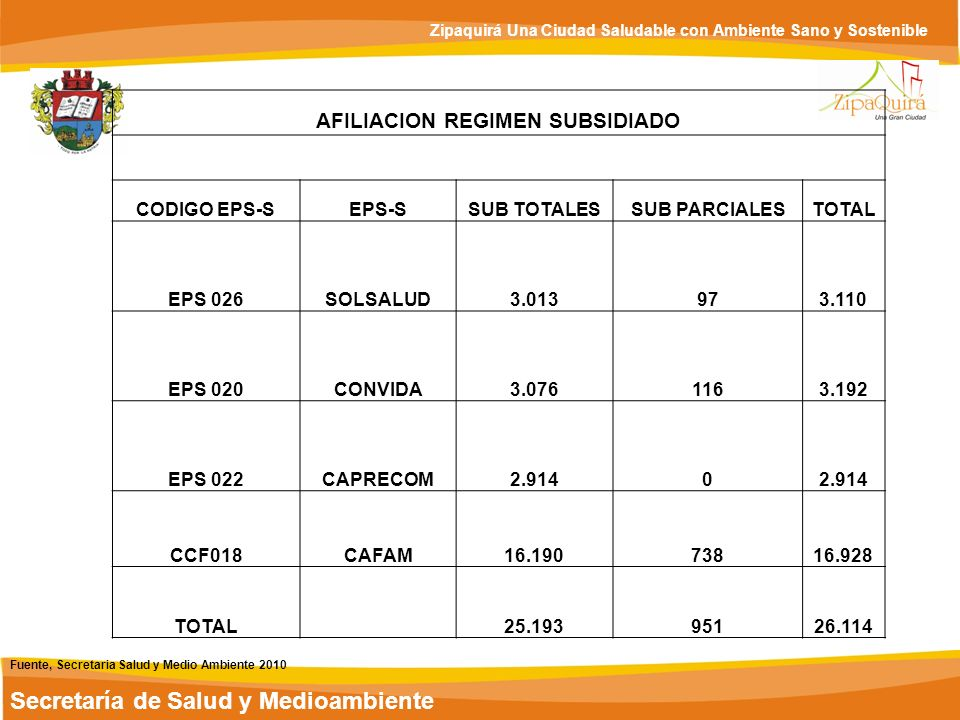 AFILIACION REGIMEN SUBSIDIADO