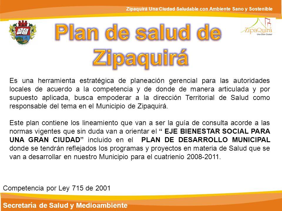 Plan de salud de Zipaquirá