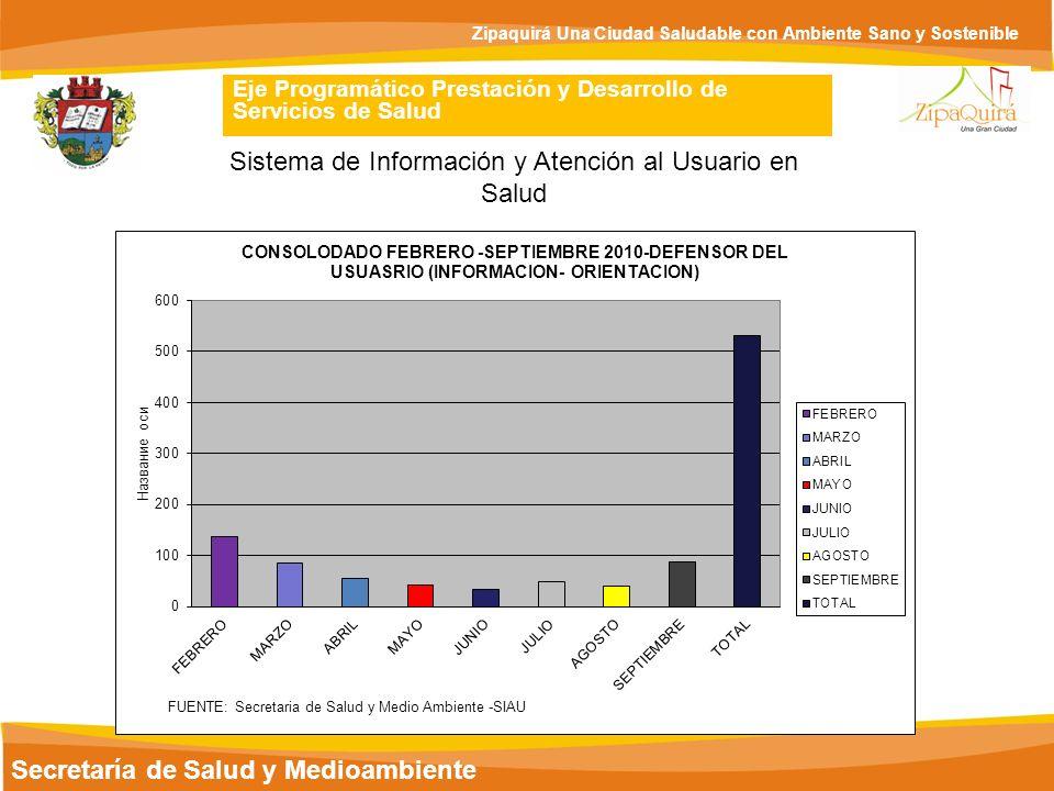 Sistema de Información y Atención al Usuario en Salud