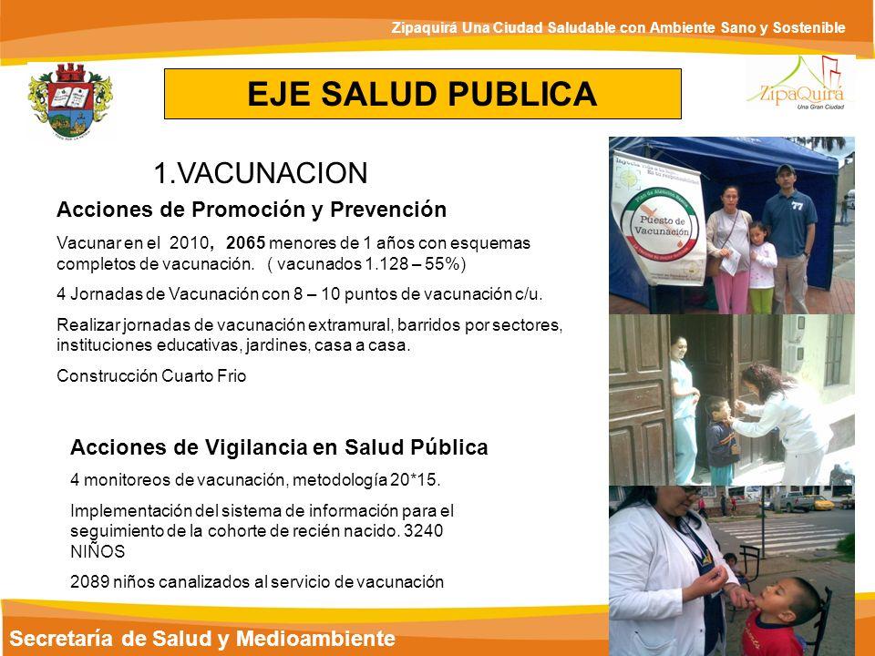 EJE SALUD PUBLICA 1.VACUNACION Acciones de Promoción y Prevención