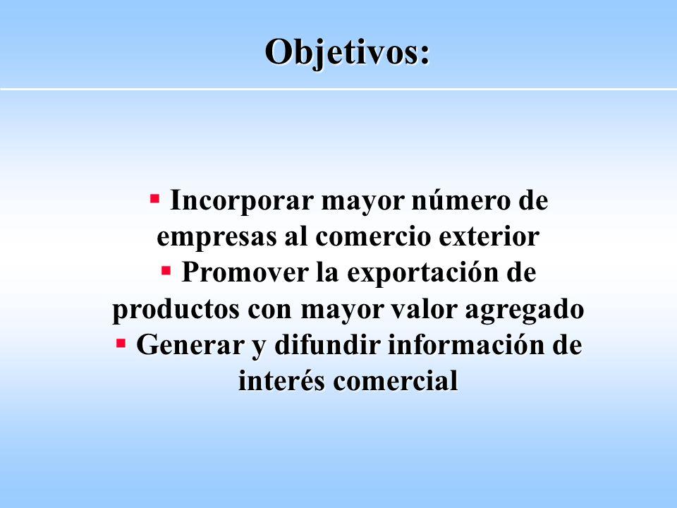 Objetivos: Incorporar mayor número de empresas al comercio exterior
