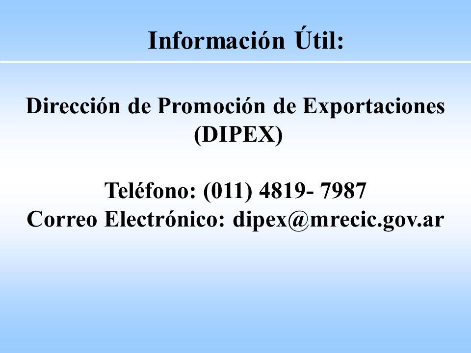 Información Útil: Dirección de Promoción de Exportaciones (DIPEX)