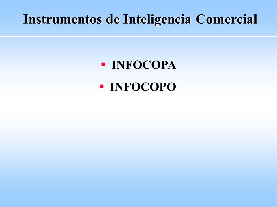 Instrumentos de Inteligencia Comercial