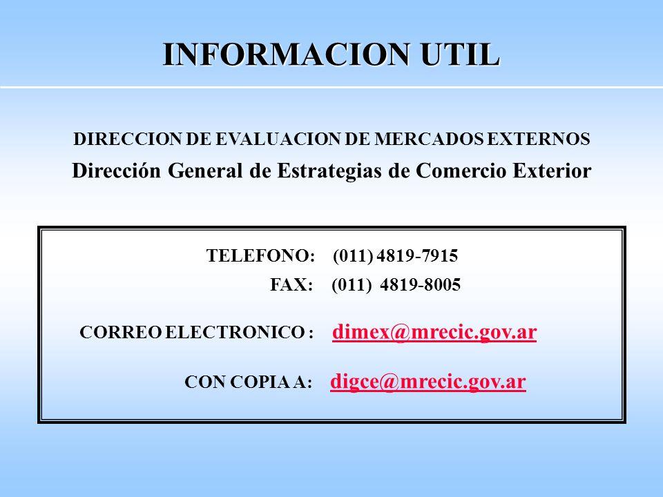 INFORMACION UTIL Dirección General de Estrategias de Comercio Exterior