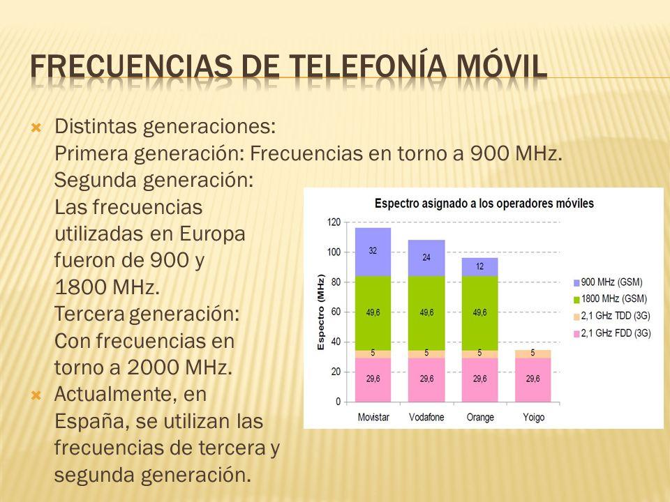 Frecuencias de telefonía móvil