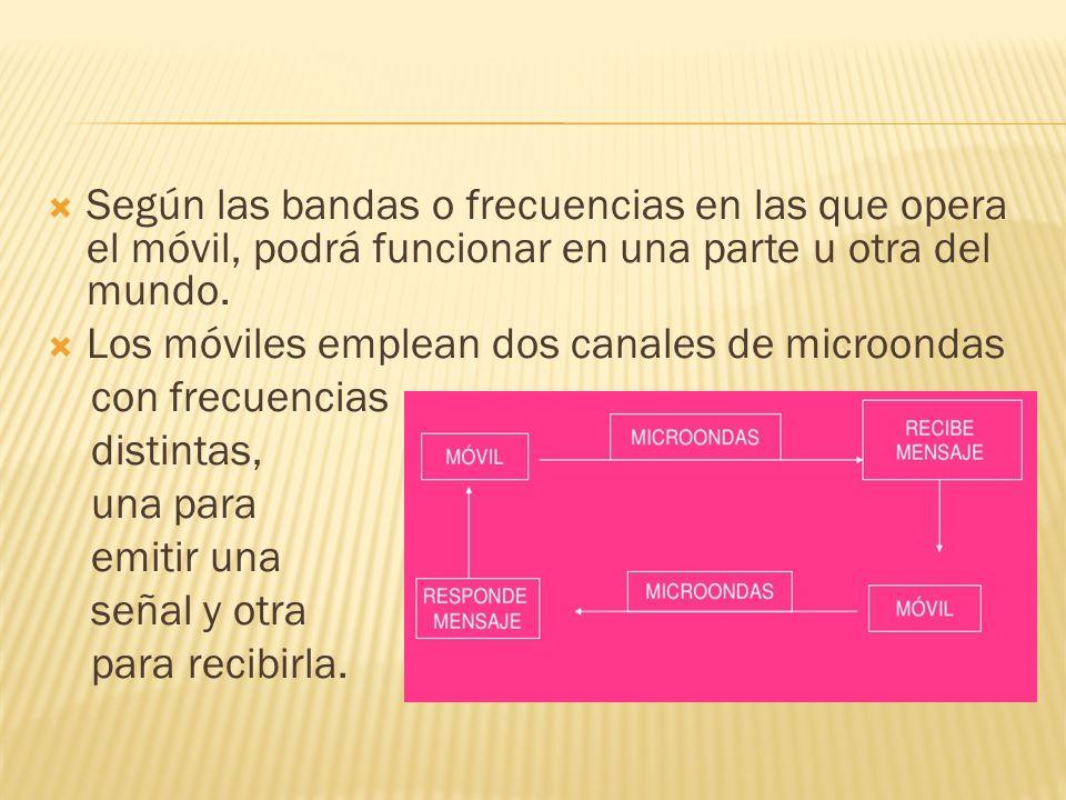 Según las bandas o frecuencias en las que opera el móvil, podrá funcionar en una parte u otra del mundo.