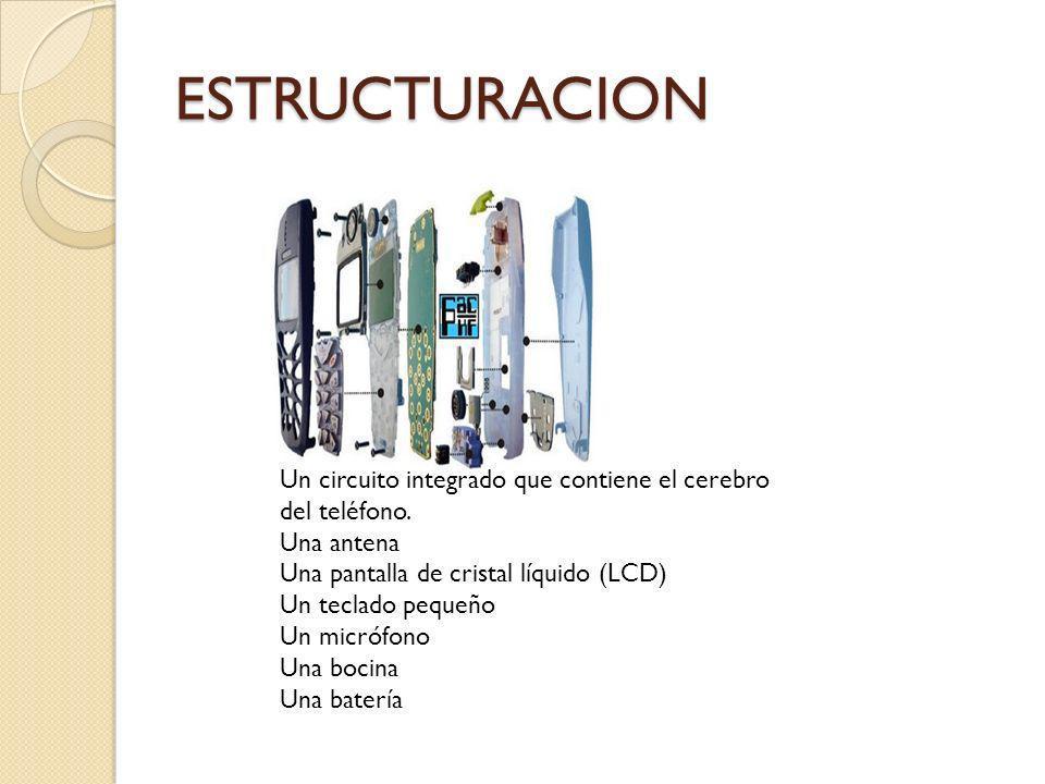 ESTRUCTURACION Un circuito integrado que contiene el cerebro del teléfono. Una antena. Una pantalla de cristal líquido (LCD)