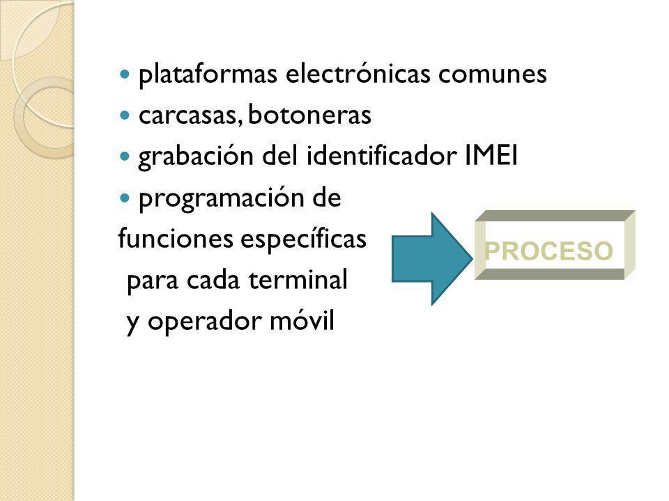 plataformas electrónicas comunes carcasas, botoneras