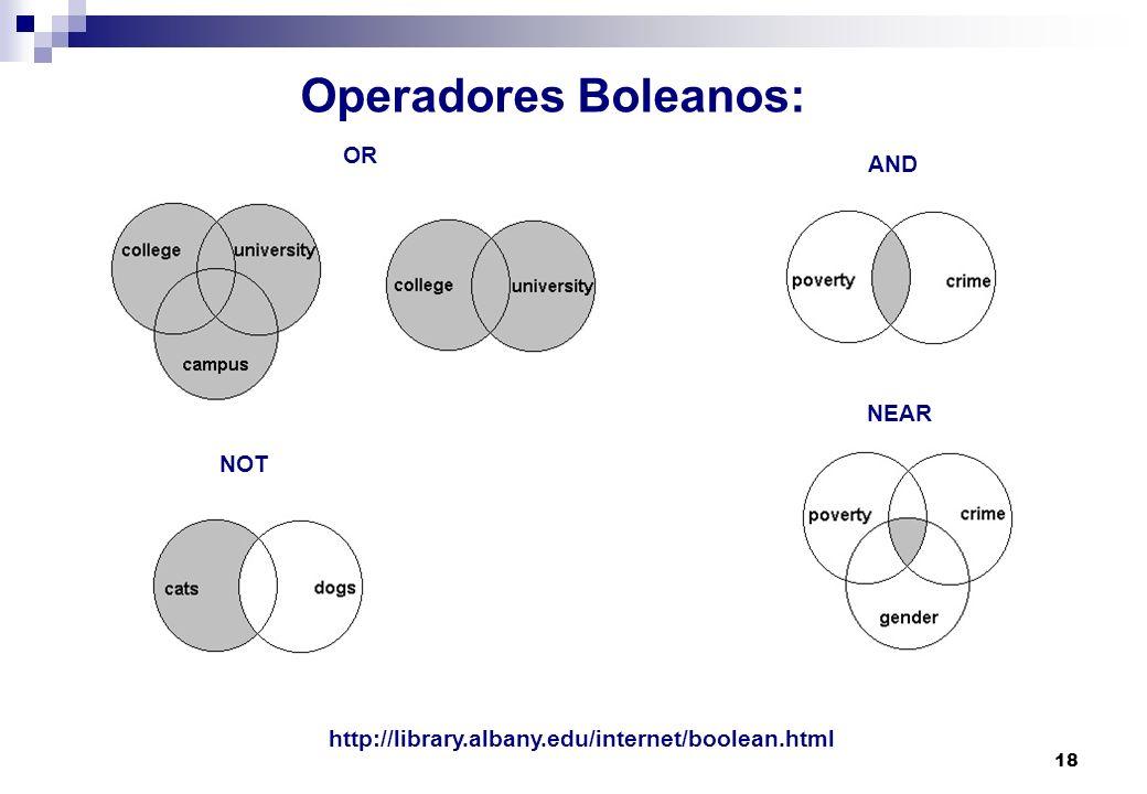 Operadores Boleanos: OR AND NEAR NOT