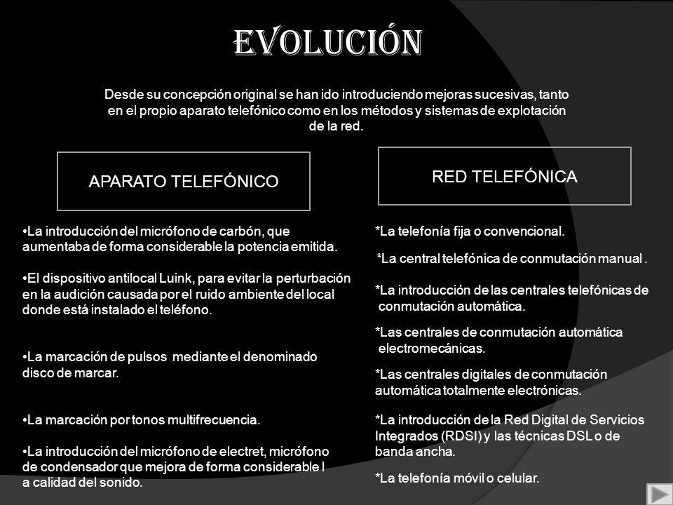 EVOLUCIÓN RED TELEFÓNICA APARATO TELEFÓNICO