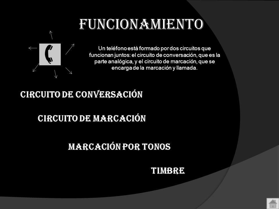 FUNCIONAMIENTO Circuito de conversación Circuito de marcación