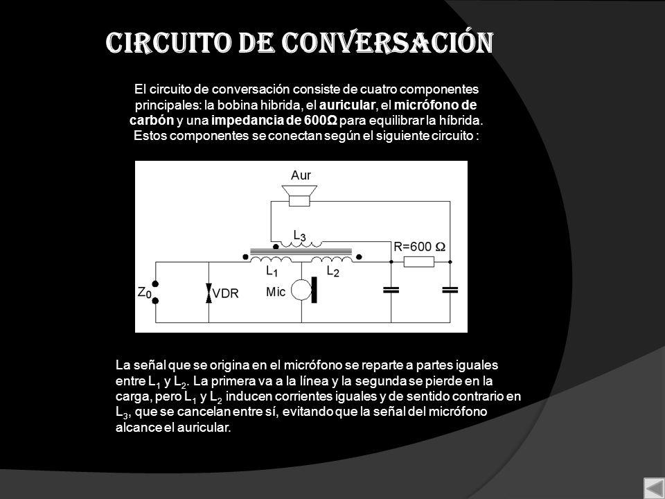 Circuito de conversación