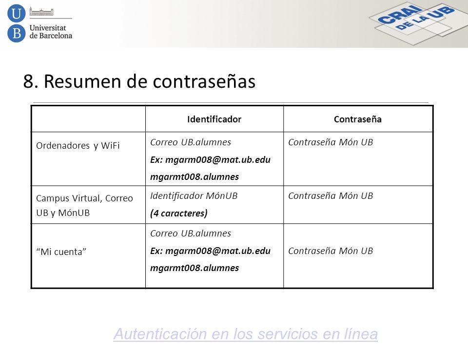 8. Resumen de contraseñas