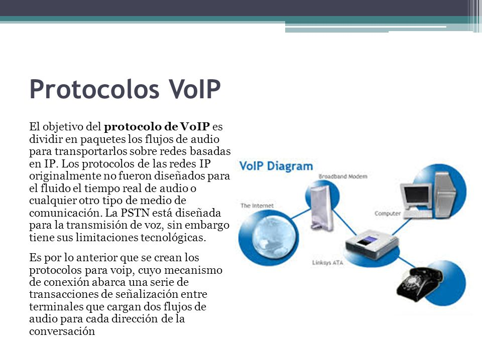 Protocolos VoIP