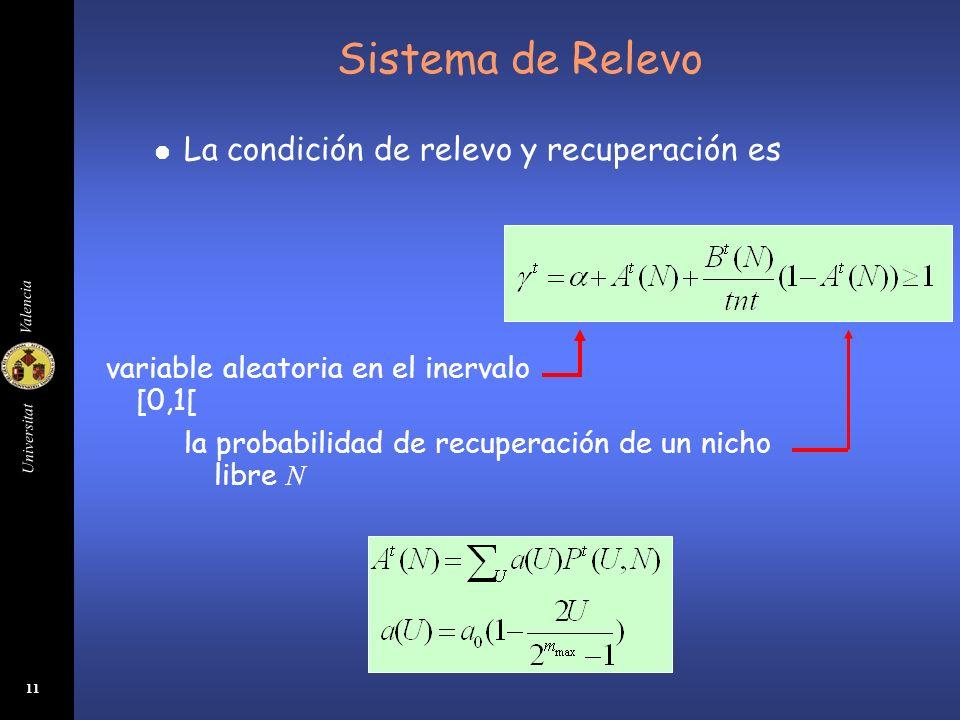 Sistema de Relevo La condición de relevo y recuperación es