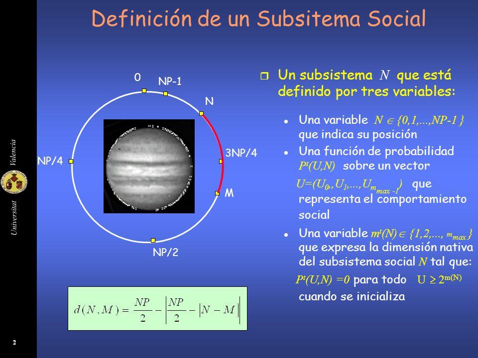 Definición de un Subsitema Social