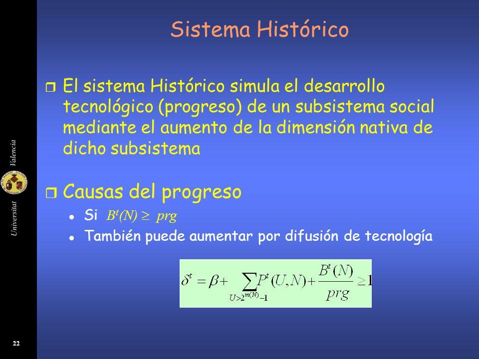 Sistema Histórico Causas del progreso