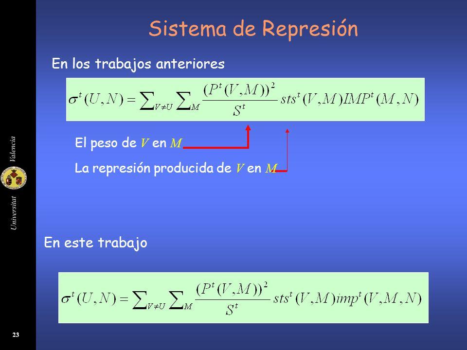 Sistema de Represión En los trabajos anteriores En este trabajo
