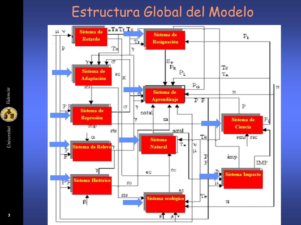 Estructura Global del Modelo
