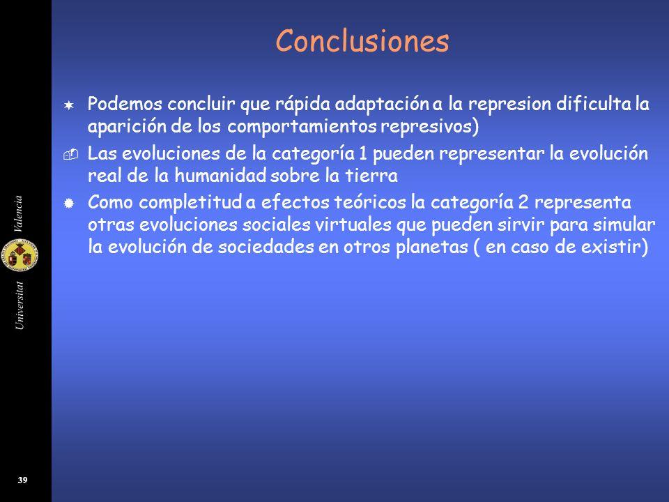 Conclusiones Podemos concluir que rápida adaptación a la represion dificulta la aparición de los comportamientos represivos)
