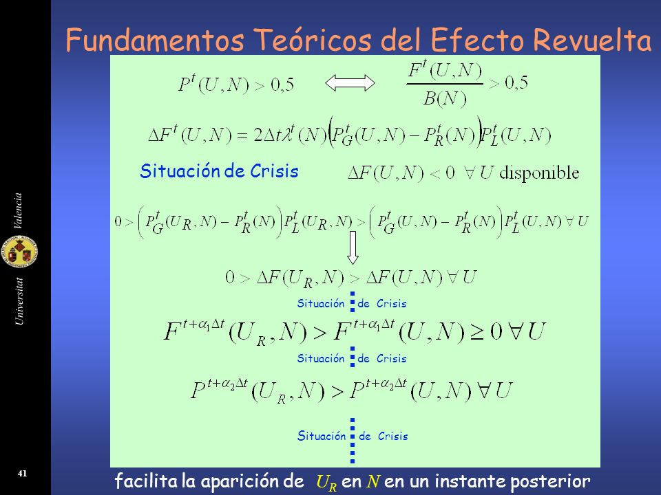 Fundamentos Teóricos del Efecto Revuelta