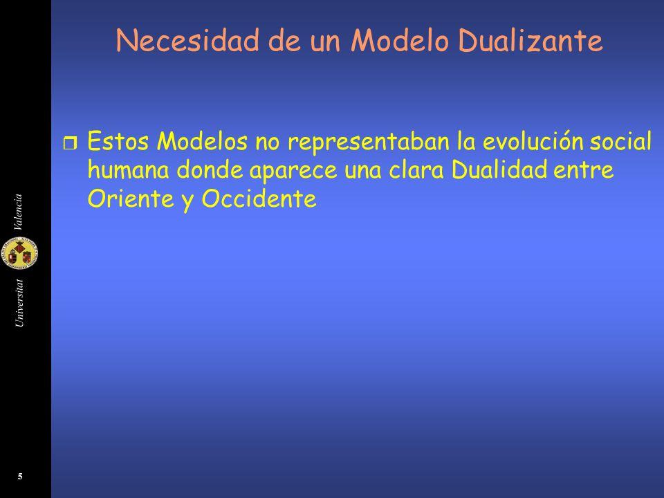 Necesidad de un Modelo Dualizante