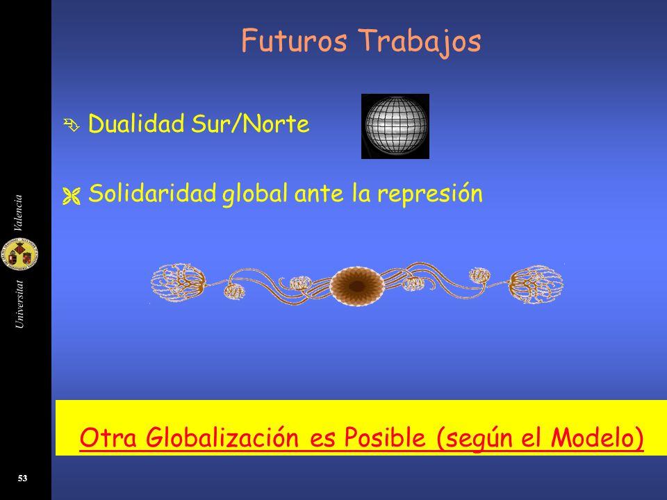 Otra Globalización es Posible (según el Modelo)