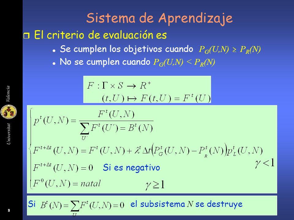 Sistema de Aprendizaje