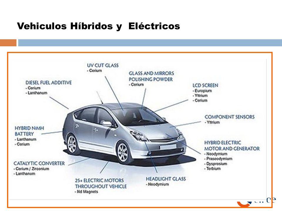 Vehiculos Híbridos y Eléctricos