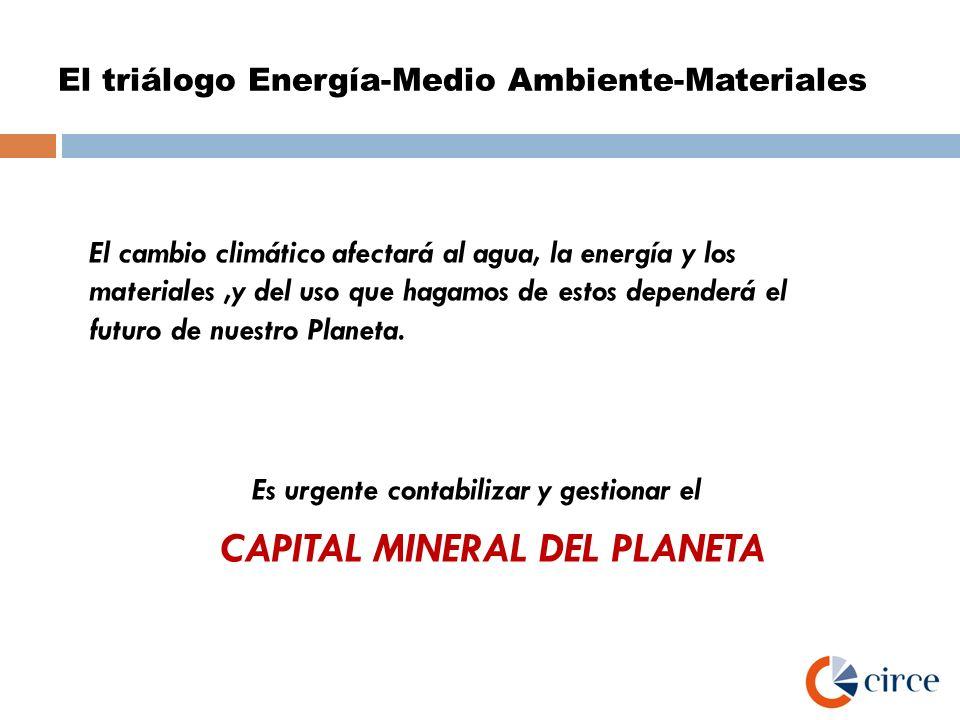 El triálogo Energía-Medio Ambiente-Materiales