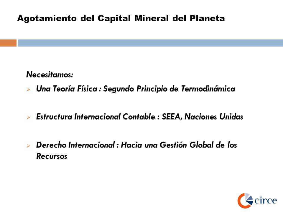 Agotamiento del Capital Mineral del Planeta