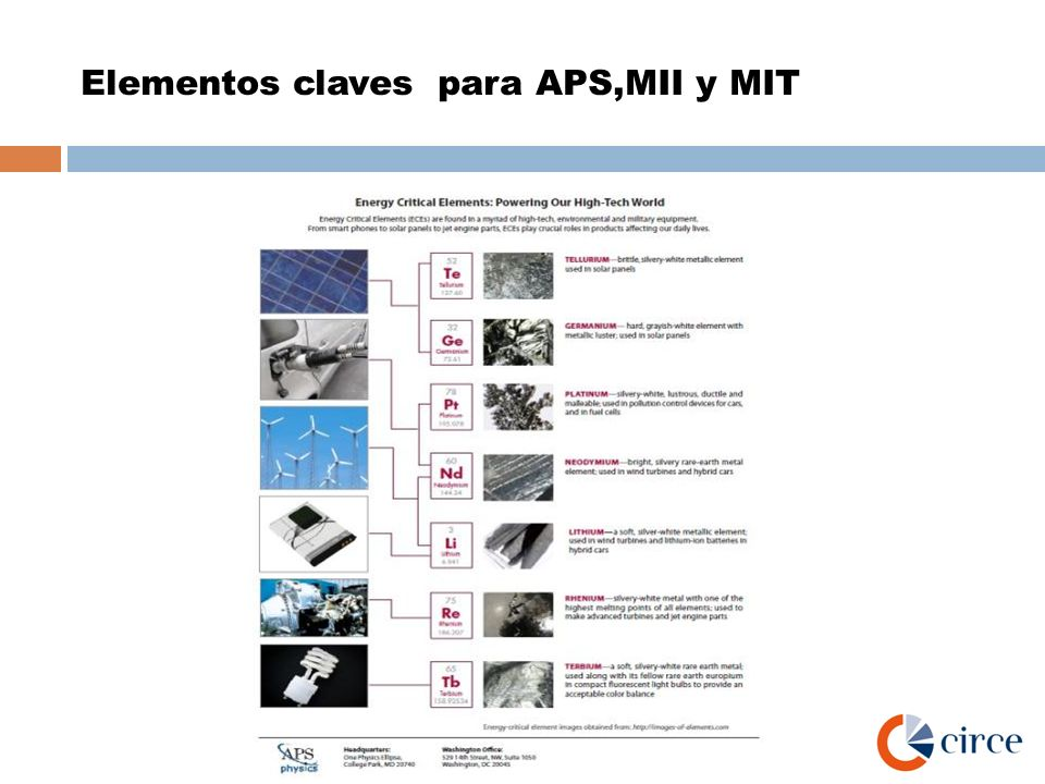 Elementos claves para APS,MII y MIT