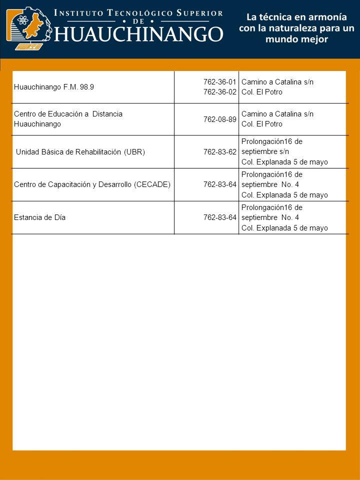 Huauchinango F.M. 98.9 762-36-01 762-36-02. Camino a Catalina s/n Col. El Potro.