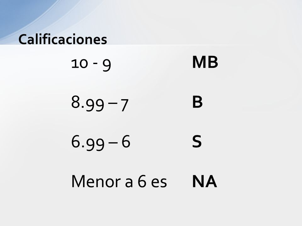 Calificaciones 10 - 9 MB 8.99 – 7 B 6.99 – 6 S Menor a 6 es NA