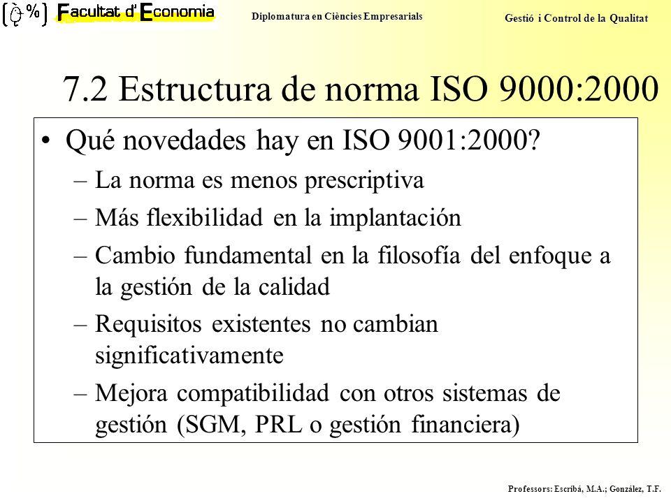 7.2 Estructura de norma ISO 9000:2000