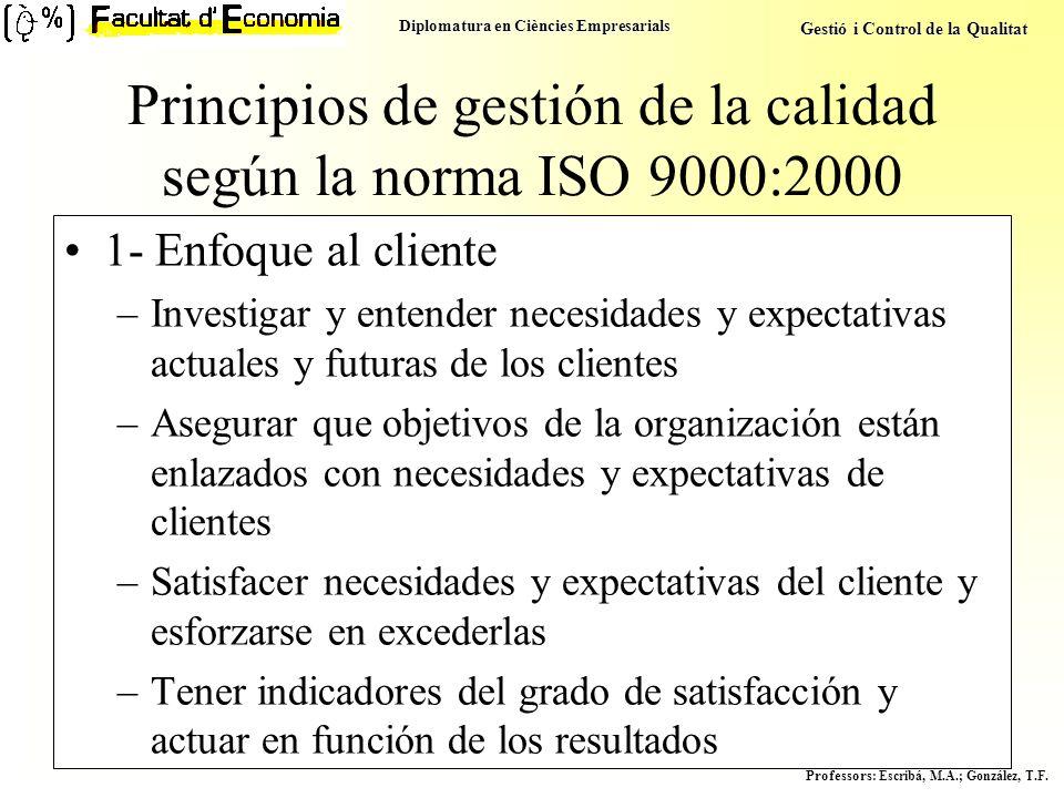Principios de gestión de la calidad según la norma ISO 9000:2000