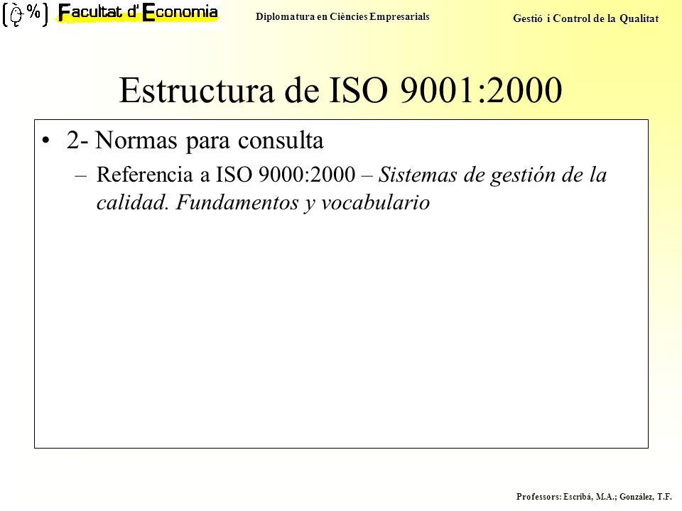 Estructura de ISO 9001:2000 2- Normas para consulta