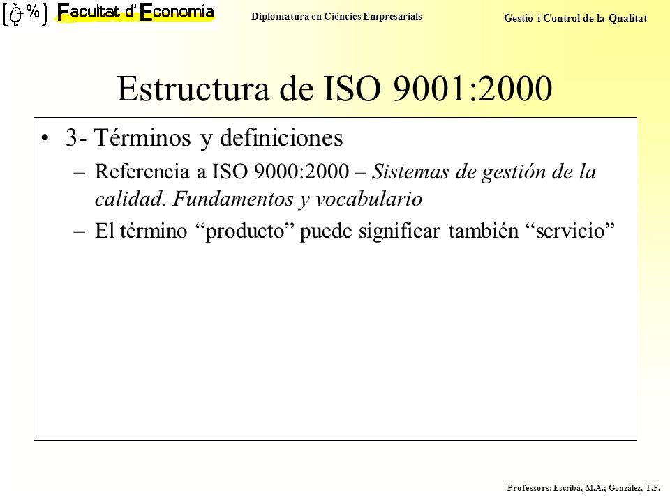 Estructura de ISO 9001:2000 3- Términos y definiciones