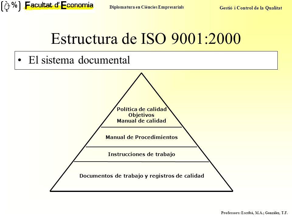 Estructura de ISO 9001:2000 El sistema documental Política de calidad